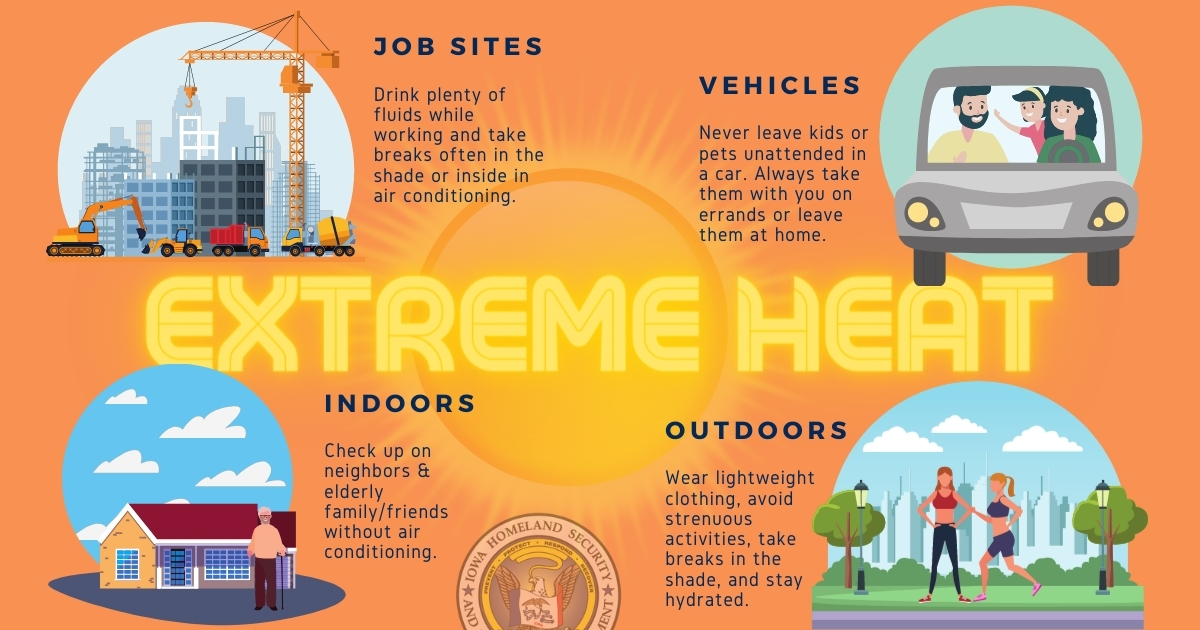 Extreme Heat - How to be safe on job sites, in vehicles, indoor and outdoors